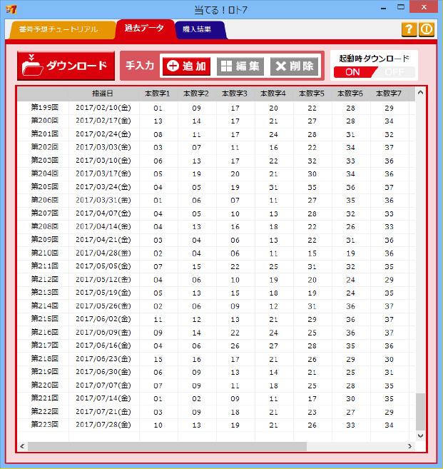ロト 7 当選 番号 検索